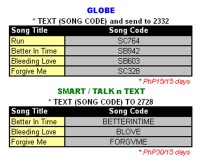 RBT Download Codes Leona Lewis songs